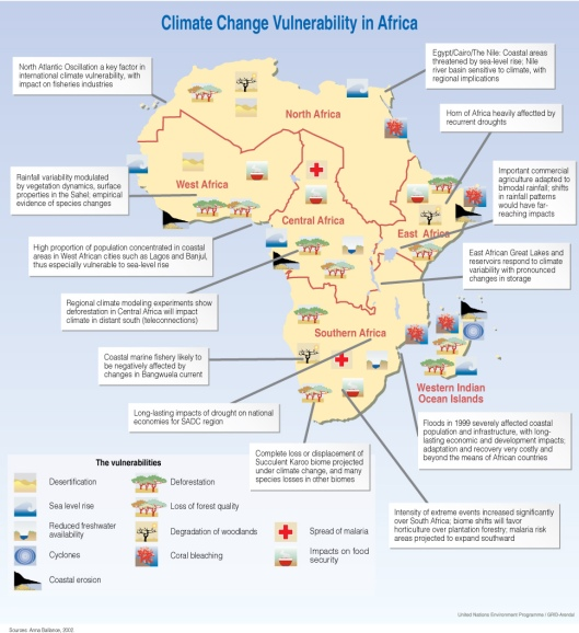 Climate Change Vulnerability in Africa - Delphine Digout, Revised by Hugo Ahlenius, UNEP / GRID-Arendal